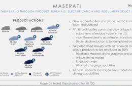 Maserati: a maggio 2020 un nuovo modello