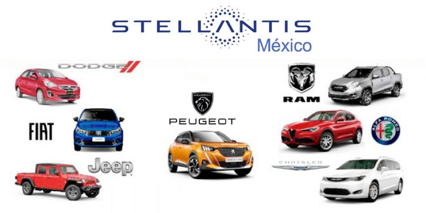 Stellantis Mexico