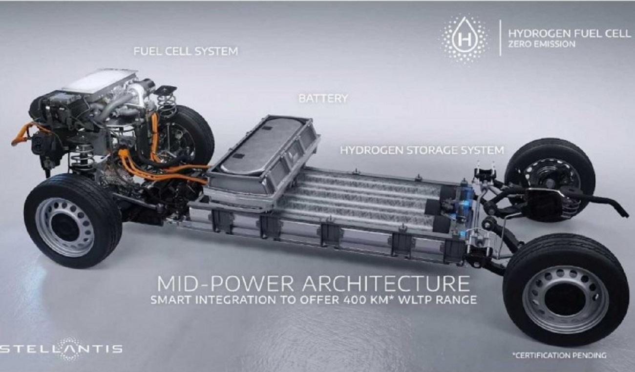 Stellantis lancia il sistema di propulsione a idrogeno per i furgoni Peugeot, Citroën e Vauxhall